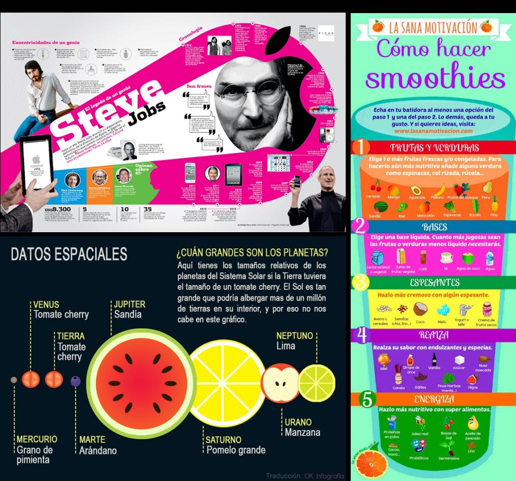 Cómo multiplicar tus contenidos - Infografías